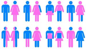 flexible gender identity