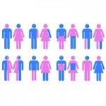 gender fluidity